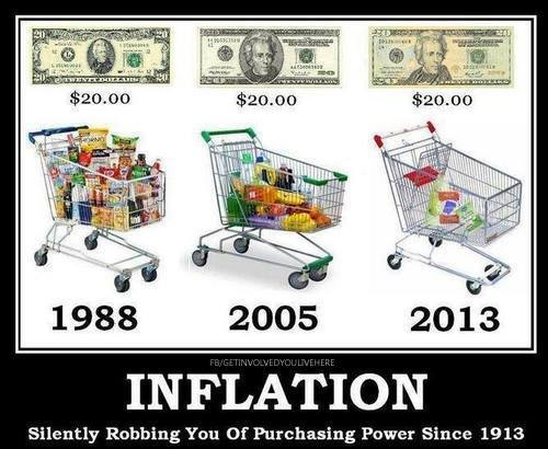 Controlling inflation is more important than controlling unemployment. Agree or Disagree?