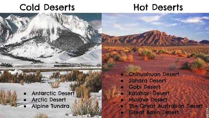 Arctic vs deserts which would you choose to adventure through if forced to?