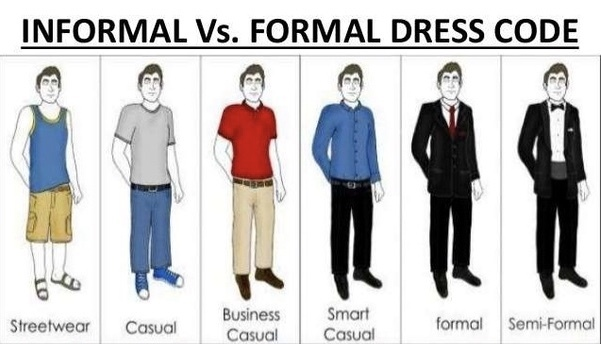 Would you prefer a partner who switches up their dress style daily or is it ok if they stick with the same style?