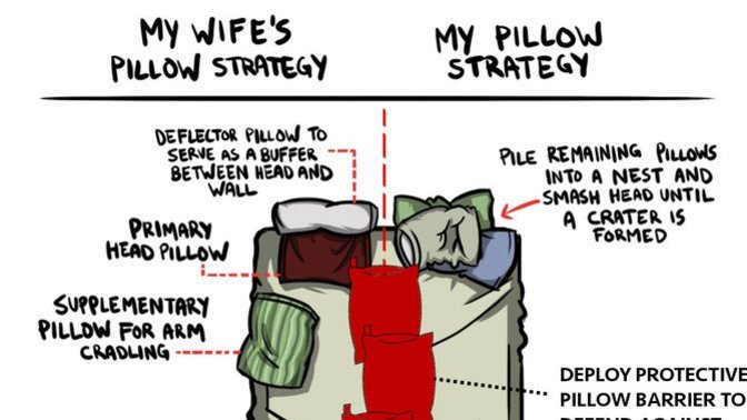 Whats your Pillow Strategy in a relationship?