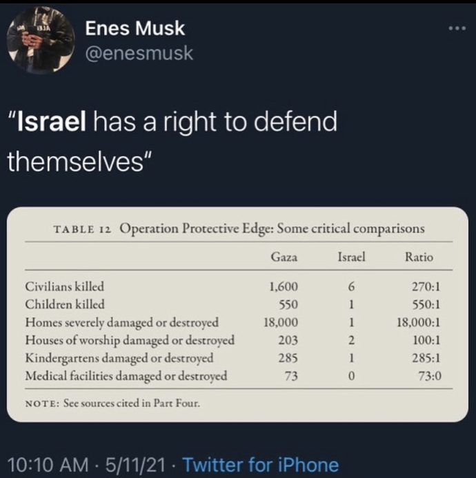 """Do you still think Israelis are just """"defending themselves""""?"""