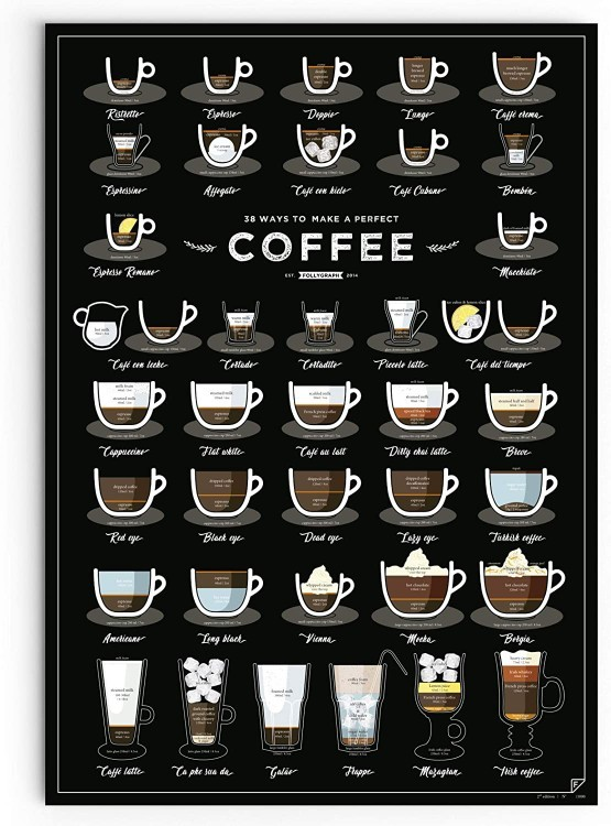 Are you a coffee drinker?