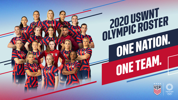 Which 2021 Olympic Team displays the most Arrogance/Hubris?
