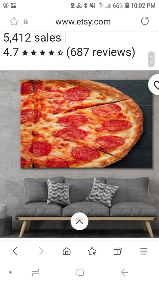 Choose your favorite pizza poster?