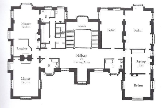 As a person who isnt the best drawer how do I make blueprints for my dream home in the future?