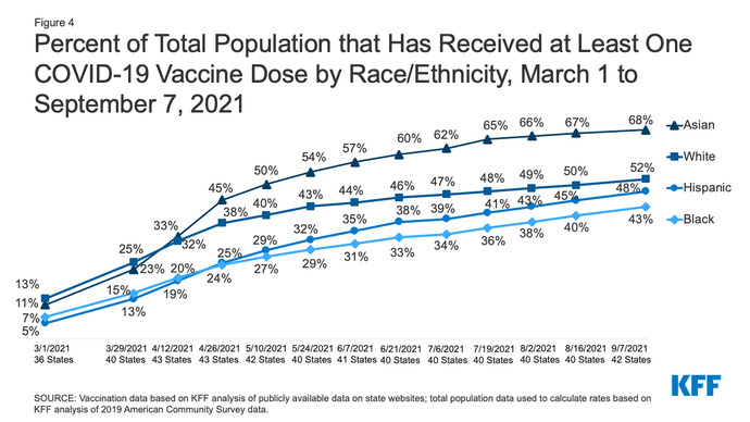 Do you believe the Left are pushing vaccinations, just so that Trump supporters will refuse them and die?