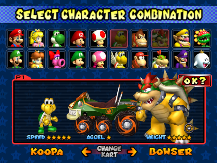 Which character from MARIO KART do you love to use most?