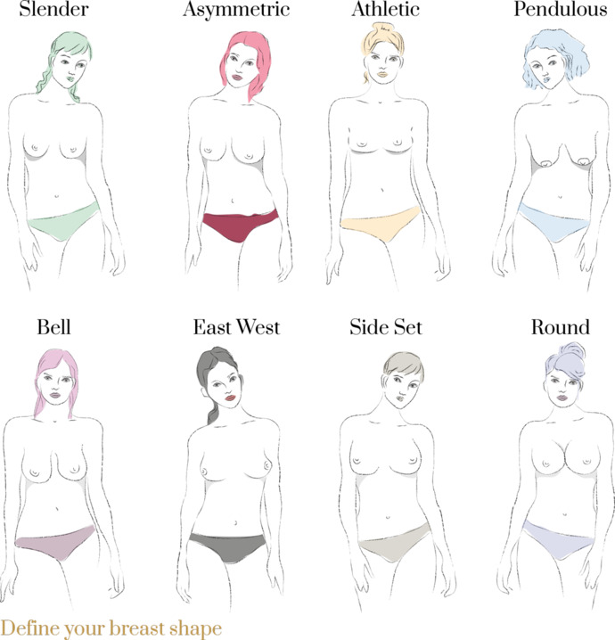Girls, Which shape of boobs you have got? Guys, Which type of boobs you would prefer 😊?