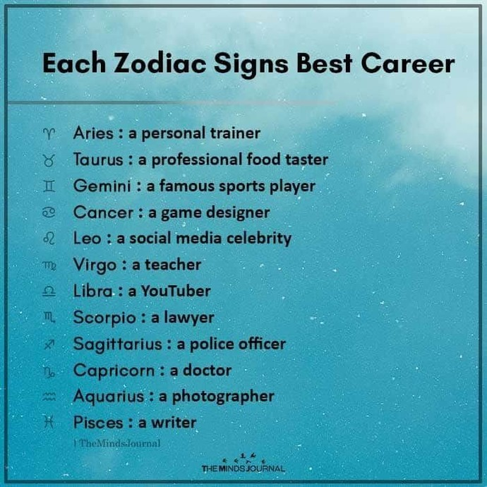 Your future career is determined by your zodiac sign, which job did you gotten?