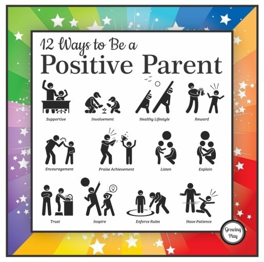 For children or future children would you parent like your parent doneto you when you were a child or you would have a different parenting style?