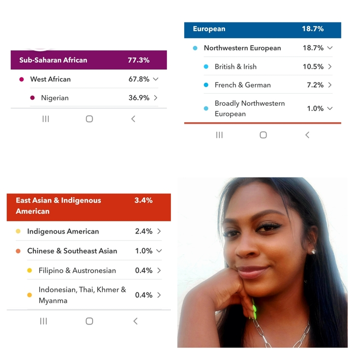 Does my dna results match my physical appearance? If you think they do, why?