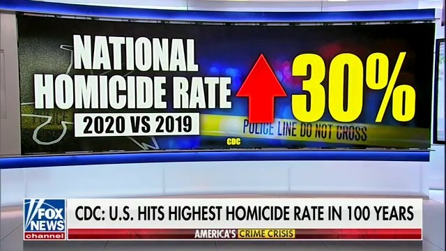 Who is to blame for the 30% increase in national homicide rate?